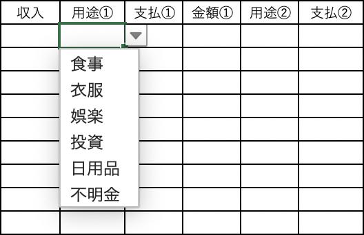 クレジットカード対応のエクセル家計簿の用途欄リスト