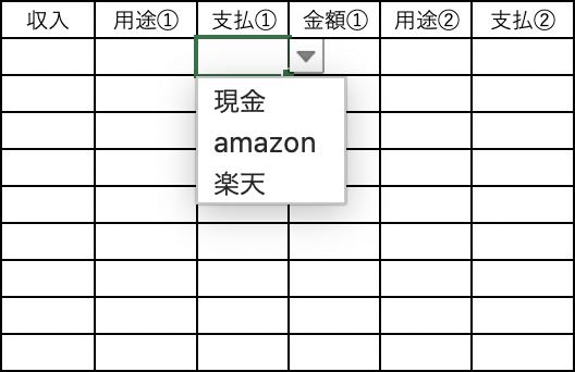 クレジットカード対応のエクセル家計簿の支払欄リスト