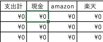 クレジットカード対応のエクセル家計簿の合計欄